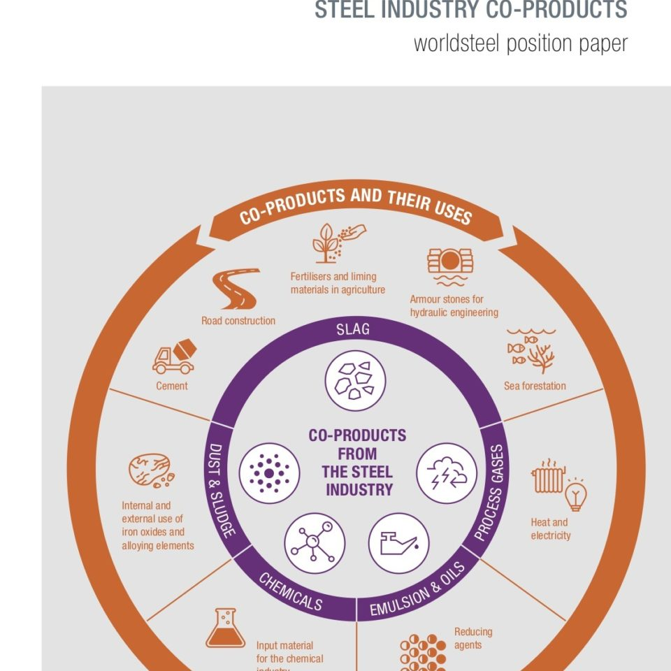 Steel Industry Co-Products