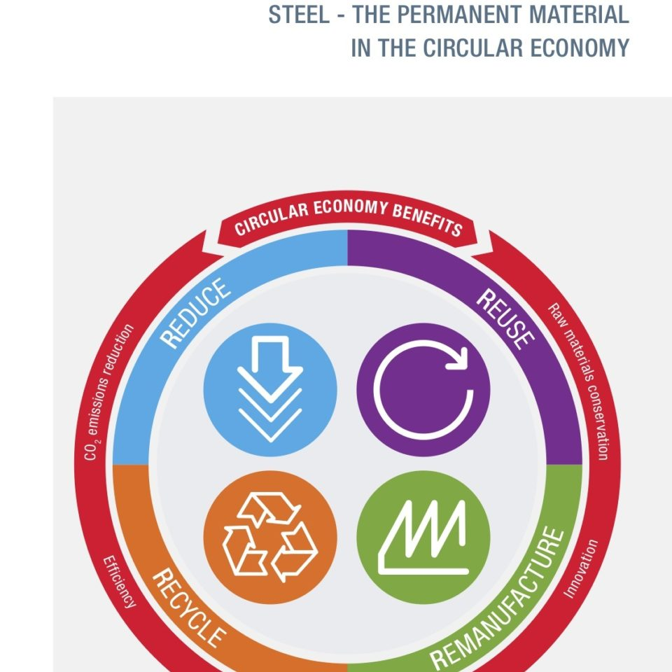 Steel: The Permanent Material in the Circular Economy